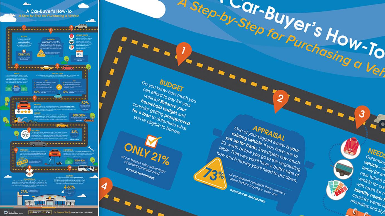 SFFCU_Infographics_car-1